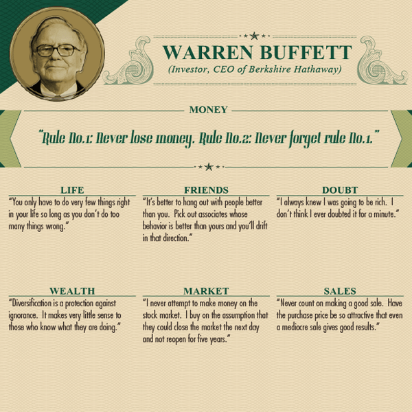 Inspirational Life Quotes from 18 of the World's Wealthiest
