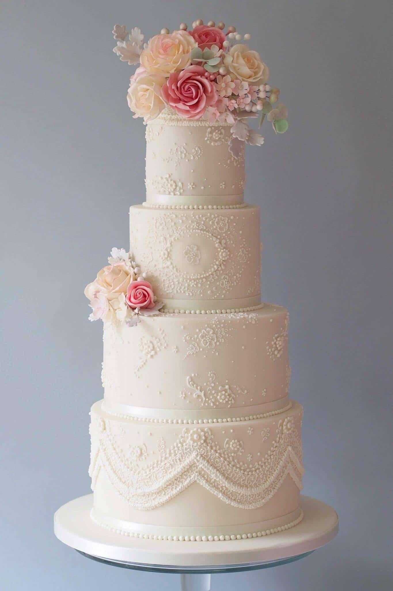 Pippa Middleton Wedding Predictions